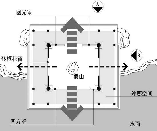 明清江南园林建筑装修与建筑空间的联系雏议