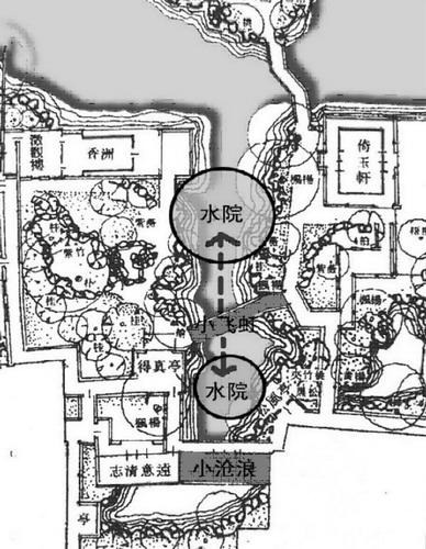 拙政园平面图,拙政园手绘平面图,苏州拙政园总平面