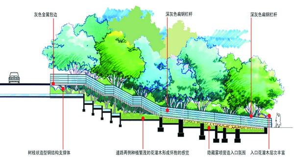 酒店植物景观的空间营造及结构解析