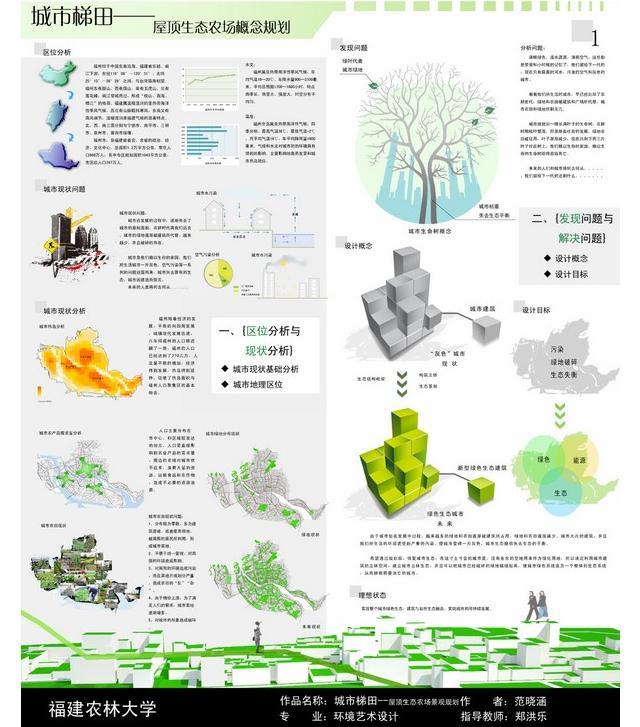屋顶生态农场景观概念规划设计——重庆风景园林网 市