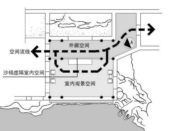 苏州留园的 绿荫轩 之装修与建筑空间平面分析图